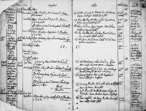Kildeinformasjon: Oppland fylke, Øyer, Ministerialbok nr. 3 (1784-1824), Kronologisk liste 1784-1785, side 4-5.